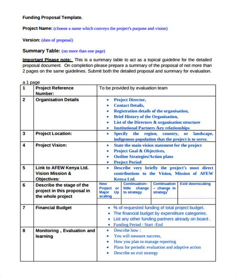 sample funding proposal  documents   word