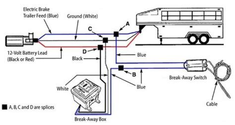 troubleshooting wiring issue  trailer breakaway system
