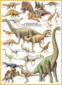 Eurographics Dinosaurs Jurassic 1000 Piece Puzzle Over 20