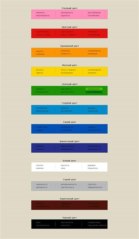 Цветотерапия для бизнеса: психология цвета, влияния цвета ...