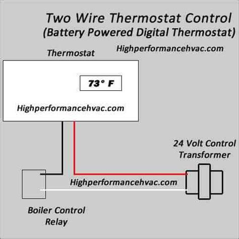 honeywell thermostat rthb wiring diagram
