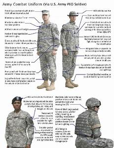 What is the difference between an Army Combat Uniform and ...