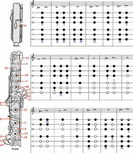 Bassoon Chart Contemporary Orchestration