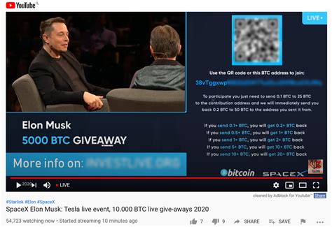 So far, ceo elon musk viewed cryptocurrencies as a playground. Elon Musk Bitcoin Giveaway Scam Rakes in Millions of Dollars in BTC