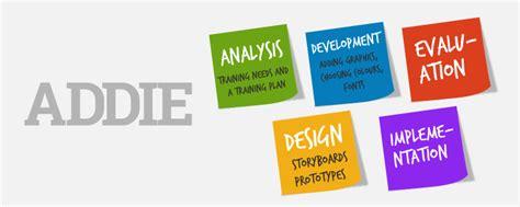 addie  steps  build effective training programs