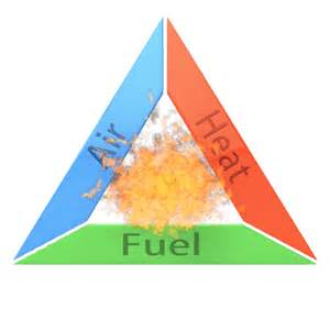 Fire Triangle PowerPoint