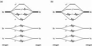 No2 Molecular Orbital Diagram  U2014 Untpikapps