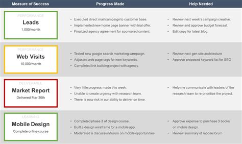personal performance review template