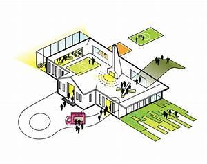 Studio Gang Creates 7 Strategies To Reimagine Civic Spaces