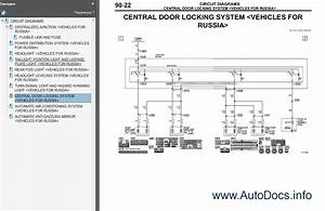 2013 Nissan Juke Fuse Box Diagram  Nissan  Auto Wiring Diagram