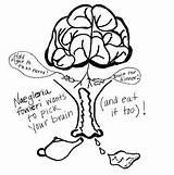 Fowleri Naegleria Brain Amoeba Pick Eating Drawing Eat Water Lakes Symptoms Neti Nasal Getdrawings Wants Ponds Stuff Fun Diagnosis Organism sketch template