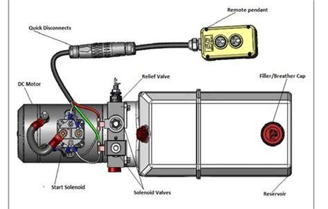 pj dump trailer wiring diagram pj trailer wiring problem