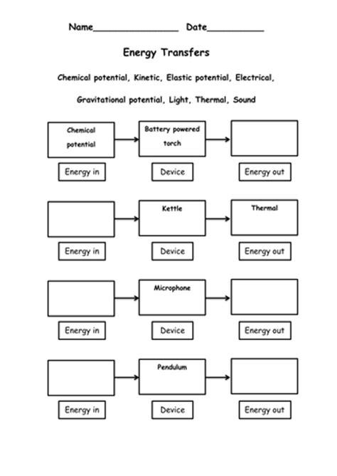 energy transfer worksheet by wondercaliban teaching resources