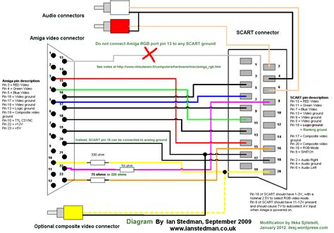 wiring diagram hdmi wire diagram hdmi to vga wiring