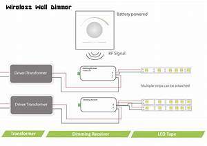 Single Channel Wireless Led Dimmer