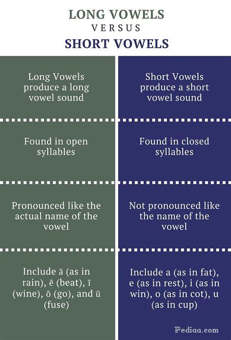difference  long  short vowels vowel sounds