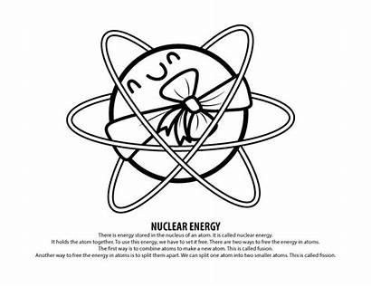 Coloring Energy Pages Wind Nuclear Monster Need