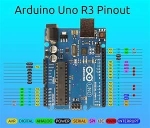 Arduino Pin Configuration For Arduino Uno R3 Microcontroler