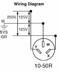leviton 5050 50 amp 125 250 volt nema 10 50r 3p 3w With 30a camper plug wiring diagram