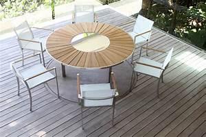 Table Exterieur Ronde : tables de jardin et terrasse terrasse et demeure ~ Teatrodelosmanantiales.com Idées de Décoration