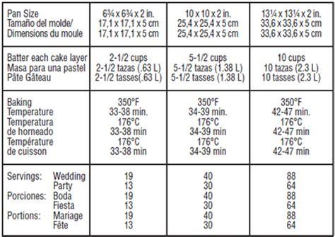 wilton performance pans pillow pan set shaped cake pans