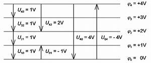 Elektrisches Potential Berechnen : elektrisches potential fuer einsteiger ~ Themetempest.com Abrechnung