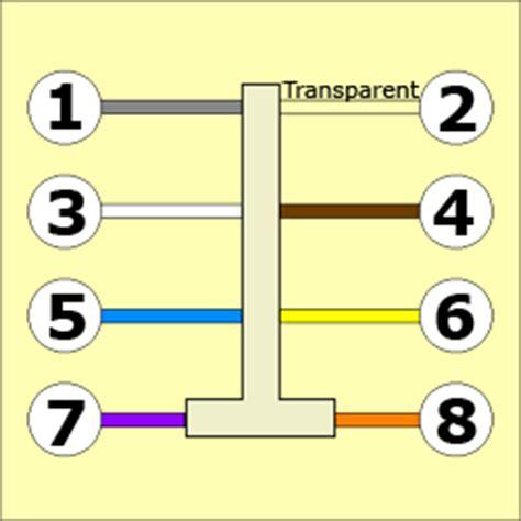 comment r 233 aliser le cablage d une ligne t 233 l 233 phonique 187 et r 233 seaux 187 degroupnews
