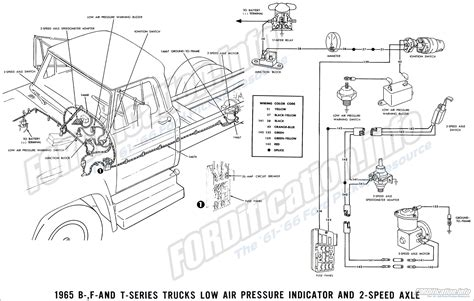 1965 Ford Truck Wiring by 1965 Ford Truck Wiring Diagrams Fordification Info The