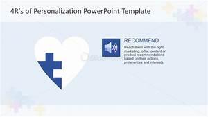 Customer 4r U0026 39 S Of Personalization Strategy Slides