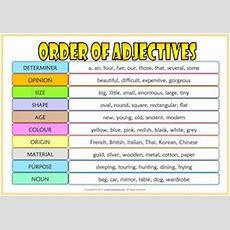 Calaméo  Order Of Adjectives Esl Classroom Poster