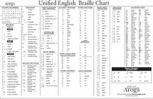 HD wallpapers printable braille alphabet chart