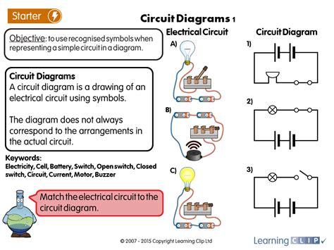 Electrical Diagram Lesson