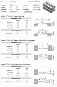 Grenzwerte Von Reihen Berechnen : durchbiegung komfortabel berechnen maschinenbau kitz gmbh pressemitteilung ~ Themetempest.com Abrechnung