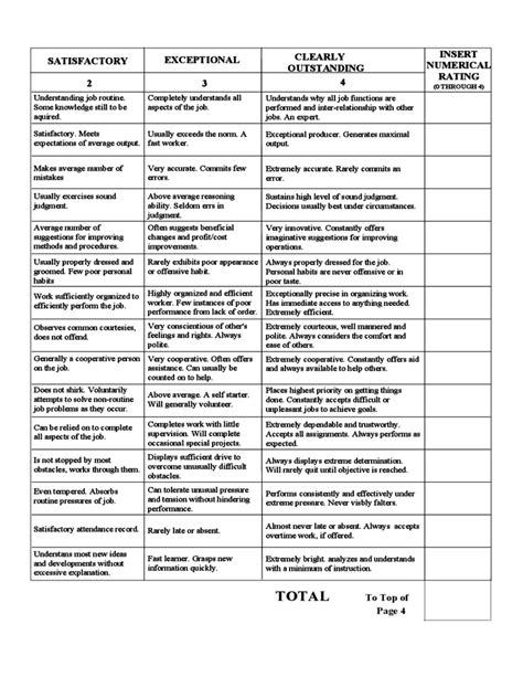 how to complete performance appraisal form sle employee performance evaluation form free