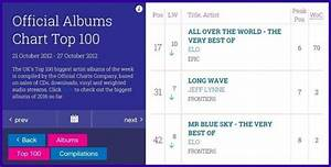 Elobeatlesforever Uk Album Chart Update 1