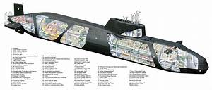 Russian Submarine  Aka The Hunt For Red October Gtfih