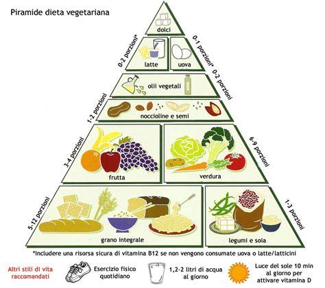 Alimentazione Vegetariana by Perdere Peso E Prevenire Malattie Con La Dieta Vegetariana