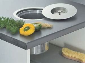 Poubelle Plan De Travail : poubelle 5 litres inox cuisinesr ngementsbains ~ Dailycaller-alerts.com Idées de Décoration