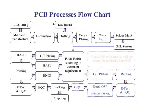 Pcb Fabintro. Computer Software Online Stores. Rocky Mountain Holdings Air Ambulance. Usa Network On Dish Network Sea Lion Images. Anderson Court Reporting Video Hosting Company. Horsham Flower Delivery Careers In Psychiatry. Baldwin Lock And Key Boise Channel Guide Dish. Auto Title Loans Dayton Ohio. How To Medical Billing Dodge Ram 2500 Vs 3500