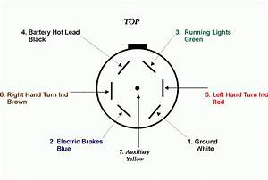 7 Pin Trailer Connector Wiring Diagram For