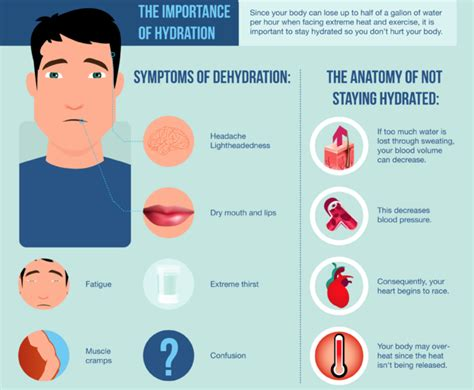 How Dehydration Changes Your Running Performance Running