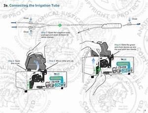 Solo Arthroscopic Pump Setup Manual
