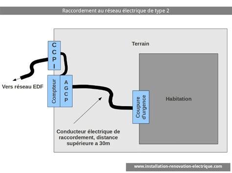 branchement electrique d une le raccordement 233 lectrique au r 233 seau d une maison individuelle branchement de type 2