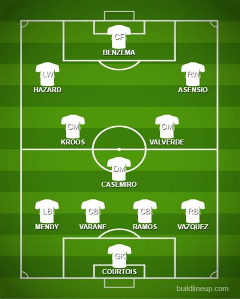 How Real Madrid could line up against Athletic Bilbao ...