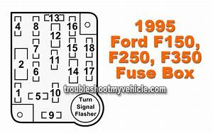 Fuse Location And Description 1995 Ford F150  F250  And F350