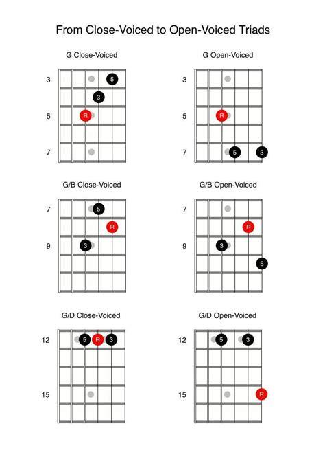 open voiced triads   play guitar