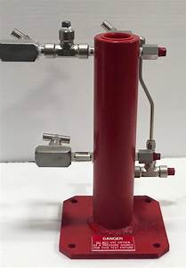 How To Test Your Relief Valves