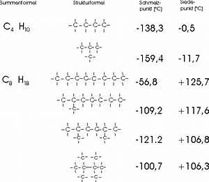 Chemie N Berechnen : schmelz und siedepunkte der alkane organische chemie chemieonline forum ~ Themetempest.com Abrechnung