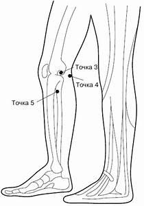 Скипидар при лечении артритов и артрозов