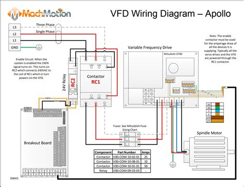 Vfd Wiring Diagram Machmotion